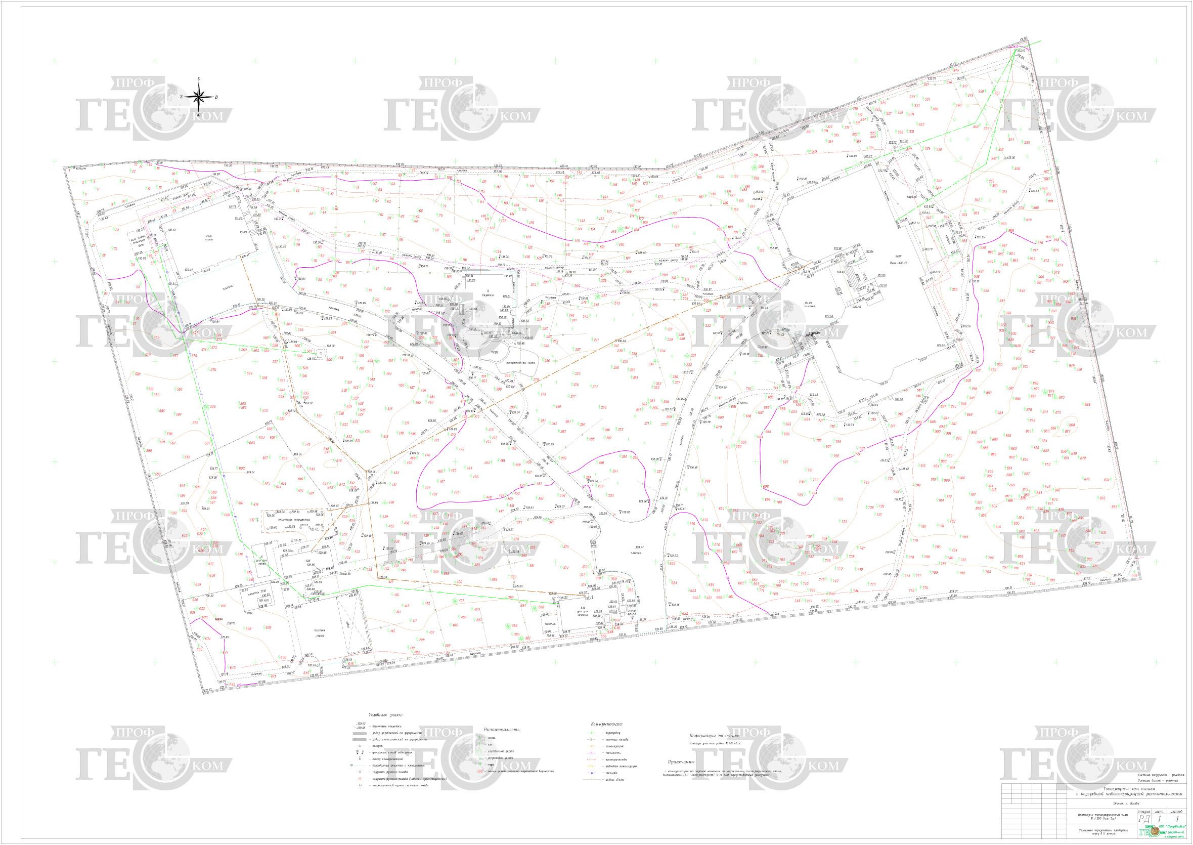 Инструкция по топографическим съемкам в масштабе